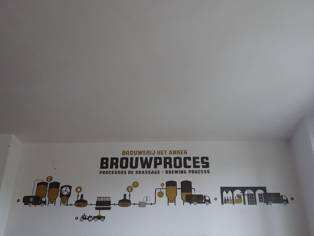 Brouwerij Het Anker - brouwproces